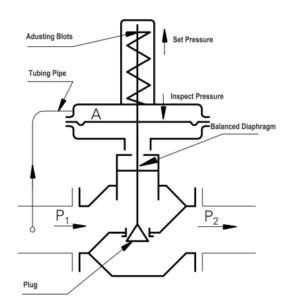 2405 pressure reducing valve