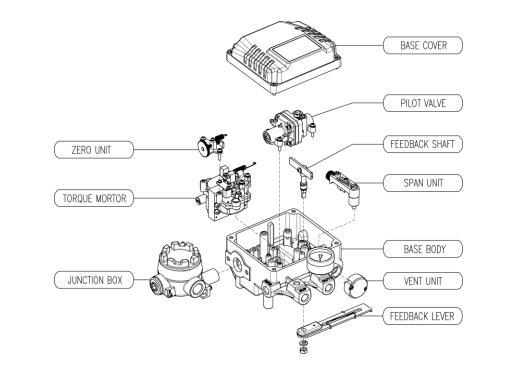 yt1000 valve positioner